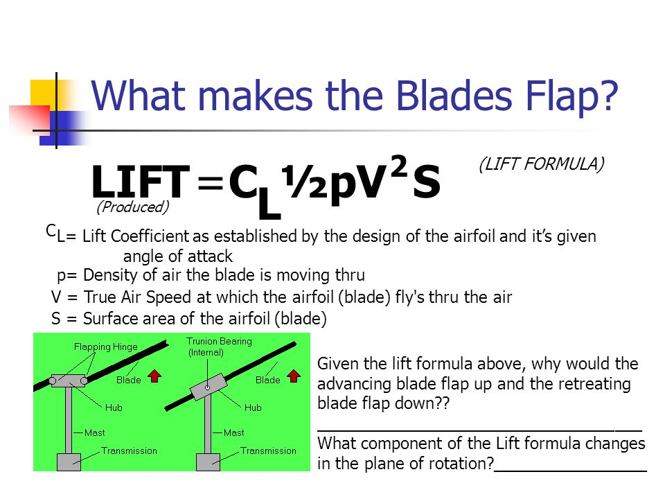 Retreating Blade Stall The ability of the main rotor to flap up and down compensates for dissymmetry of lift, but as forward airspeed increases eventually there is a speed reached where the angle of attack on the retreating blade reaches its maximum lift coefficient and the blade is stalled.