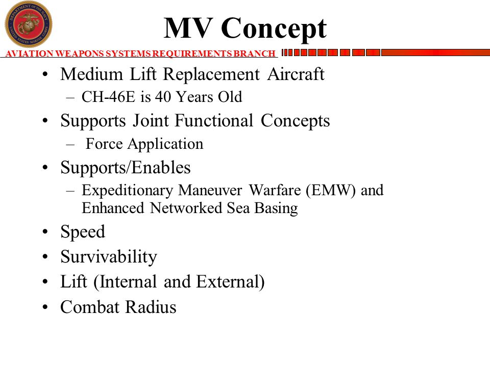 AVIATION WEAPONS SYSTEMS REQUIREMENTS BRANCH MV Concept Medium Lift Replacement Aircraft –CH-46E is 40 Years Old Supports Joint Functional Concepts – Force Application Supports/Enables –Expeditionary Maneuver Warfare (EMW) and Enhanced Networked Sea Basing Speed Survivability Lift (Internal and External) Combat Radius
