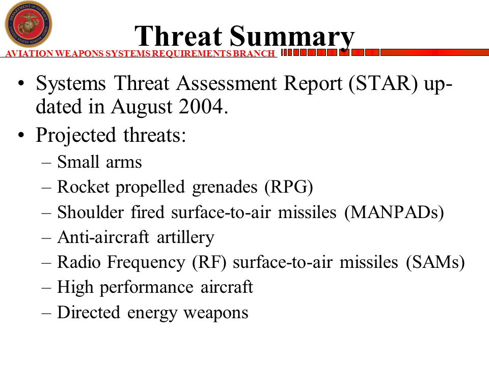 AVIATION WEAPONS SYSTEMS REQUIREMENTS BRANCH Threat Summary Systems Threat Assessment Report (STAR) up- dated in August 2004.