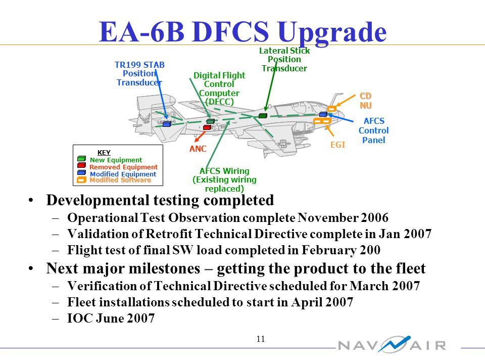 11 EA-6B DFCS Upgrade Developmental testing completed –Operational Test Observation complete November 2006 –Validation of Retrofit Technical Directive