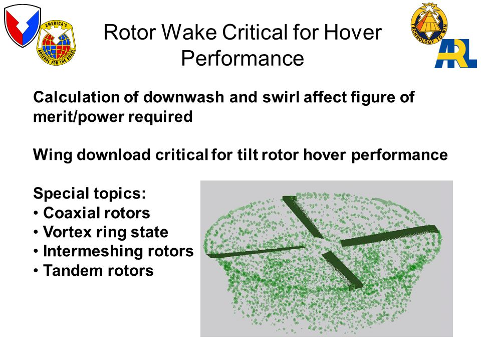 Rotor Wake Critical for Hover Performance Calculation of downwash and swirl affect figure of merit/power required Wing download critical for tilt rotor hover performance Special topics: Coaxial rotors Vortex ring state Intermeshing rotors Tandem rotors