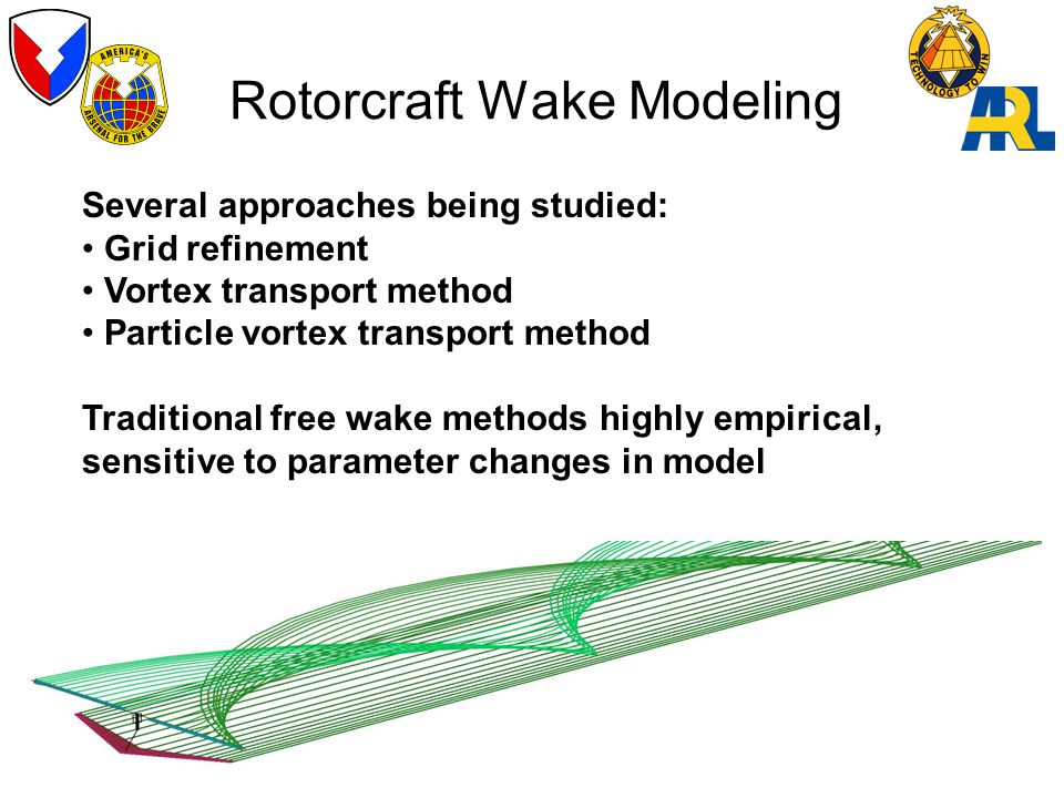 Rotorcraft Wake Modeling Several approaches being studied: Grid refinement Vortex transport method Particle vortex transport method Traditional free wake methods highly empirical, sensitive to parameter changes in model