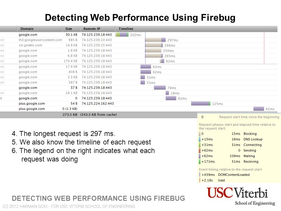 Detecting Web Performance Using Firebug DETECTING WEB PERFORMANCE USING FIREBUG 4.