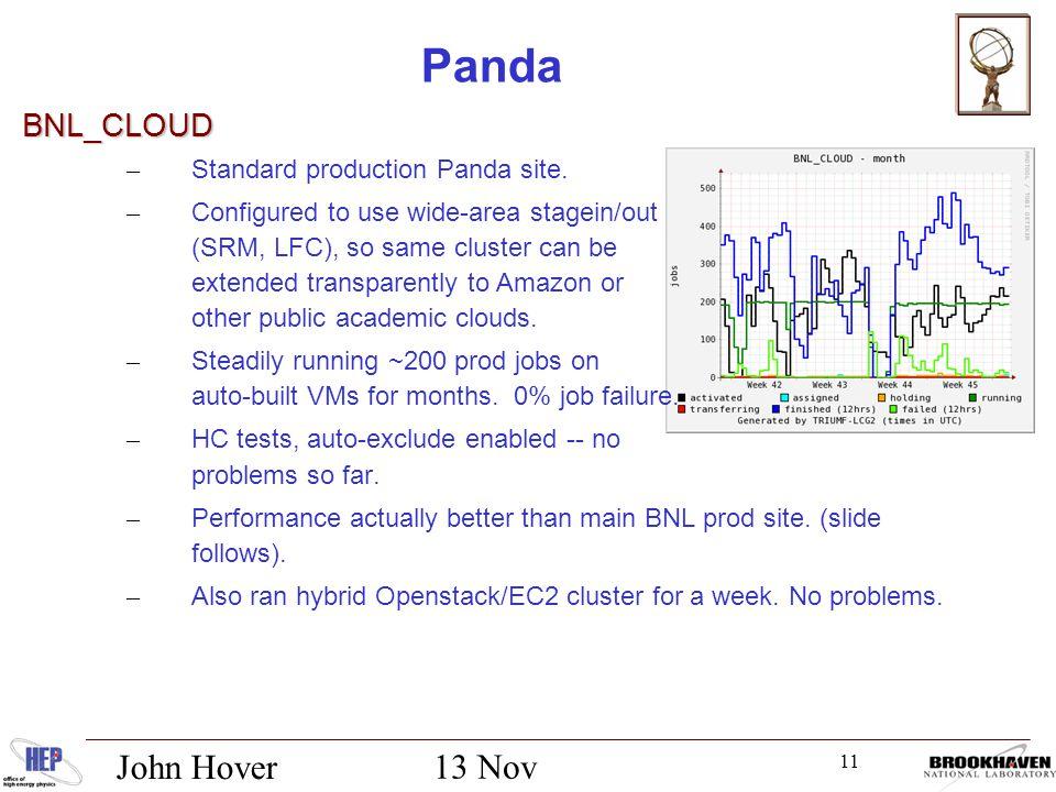 11 13 Nov 2012 John Hover Panda BNL_CLOUD – Standard production Panda site.