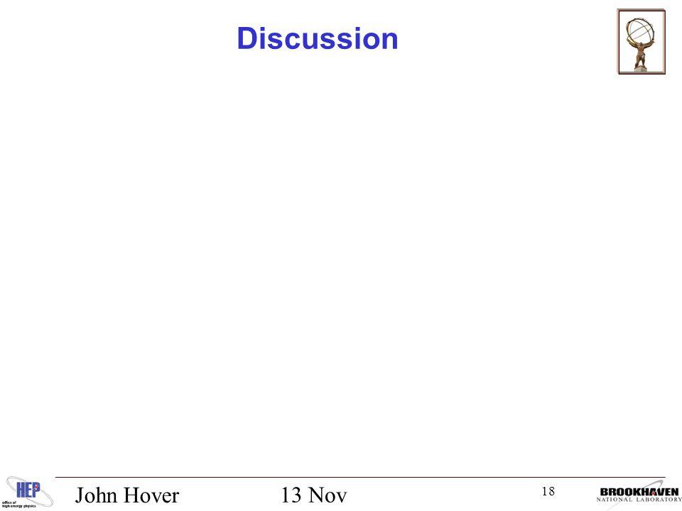 18 13 Nov 2012 John Hover Discussion