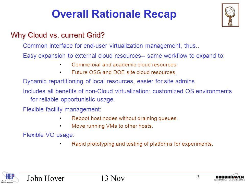3 13 Nov 2012 John Hover Overall Rationale Recap Why Cloud vs.