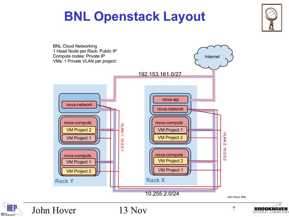 7 13 Nov 2012 John Hover BNL Openstack Layout