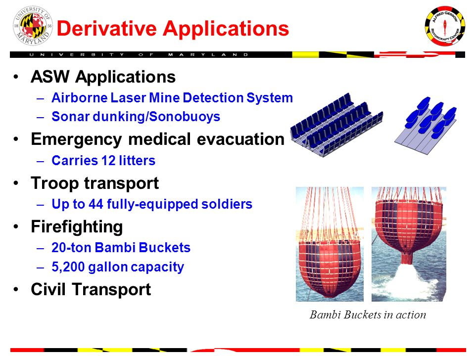 Derivative Applications ASW Applications –Airborne Laser Mine Detection System –Sonar dunking/Sonobuoys Emergency medical evacuation –Carries 12 litters Troop transport –Up to 44 fully-equipped soldiers Firefighting –20-ton Bambi Buckets –5,200 gallon capacity Civil Transport Bambi Buckets in action