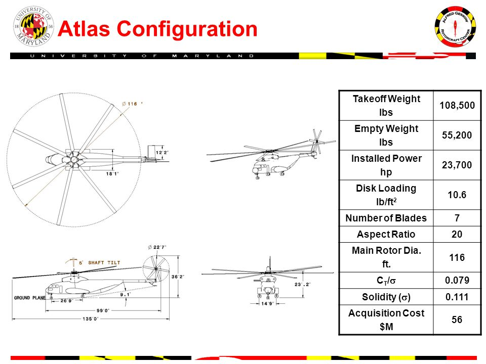 Atlas Configuration Takeoff Weight lbs 108,500 Empty Weight lbs 55,200 Installed Power hp 23,700 Disk Loading lb/ft 2 10.6 Number of Blades7 Aspect Ratio20 Main Rotor Dia.