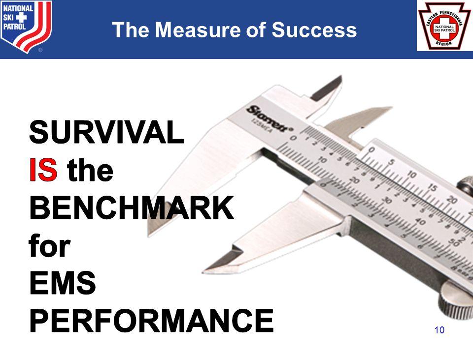 The Measure of Success 10