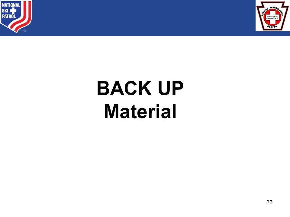 BRADY BACK UP Material 23
