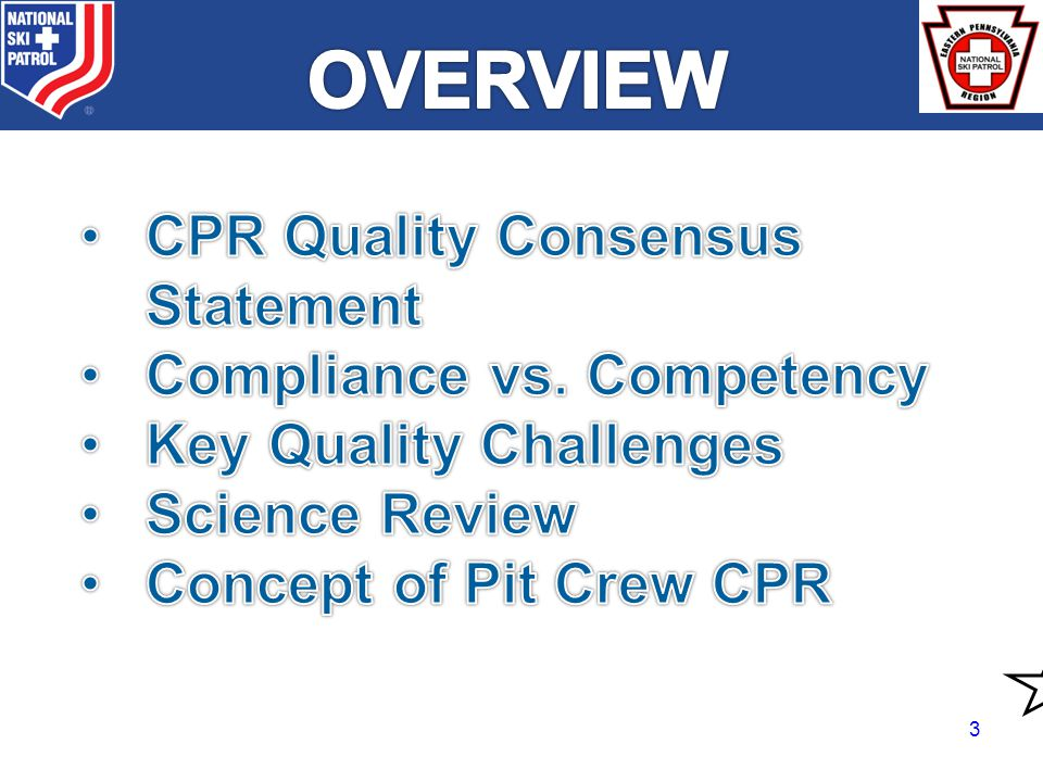 Objectives Importance of maximizing CPR.