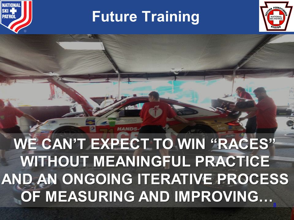 BRADY WE CAN'T EXPECT TO WIN RACES WITHOUT MEANINGFUL PRACTICE AND AN ONGOING ITERATIVE PROCESS OF MEASURING AND IMPROVING… Future Training 8