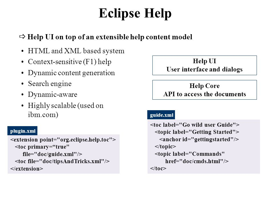 Eclipse Help HTML and XML based system Context-sensitive (F1) help Dynamic content generation Search engine Dynamic-aware Highly scalable (used on ibm