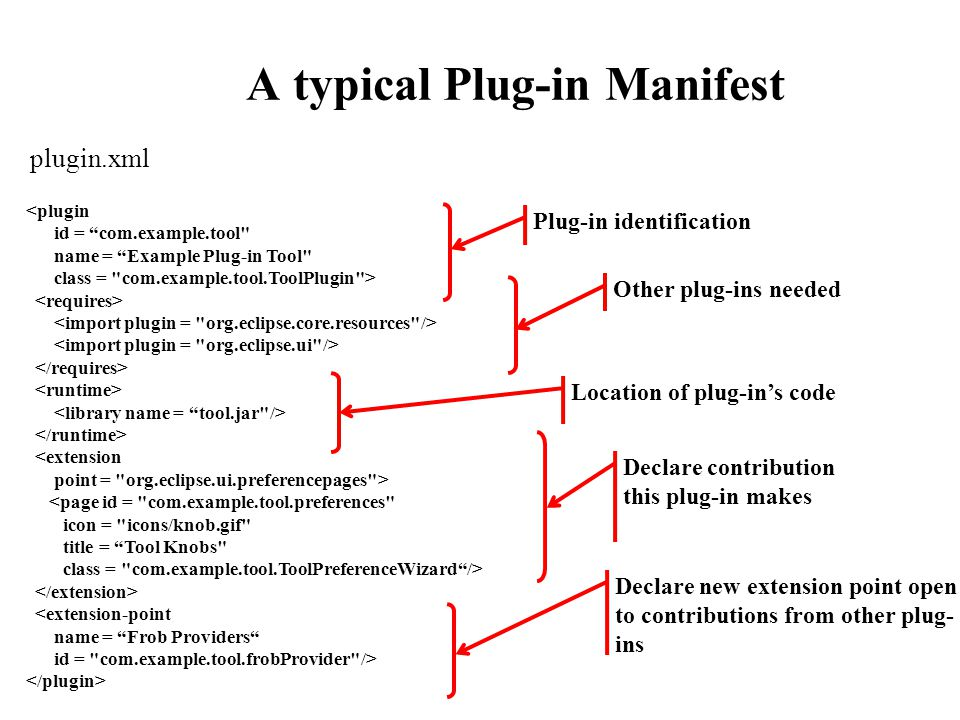 "A typical Plug-in Manifest <plugin id = ""com.example.tool"