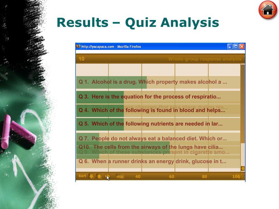 Results – Quiz Analysis