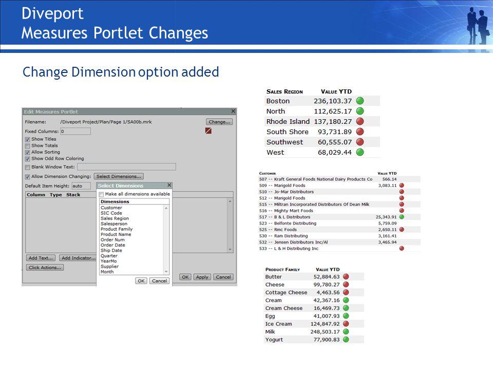 Diveport Measures Portlet Changes Change Dimension option added