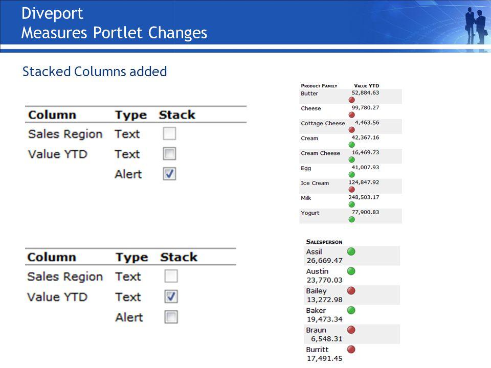 Diveport Measures Portlet Changes Stacked Columns added