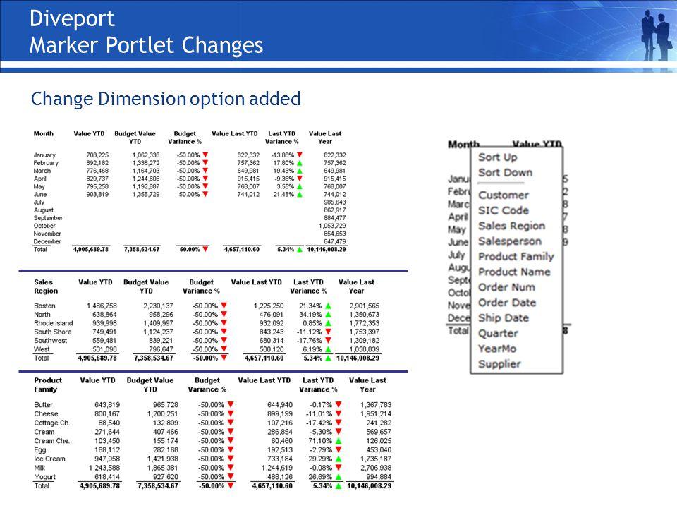 Diveport Marker Portlet Changes Change Dimension option added
