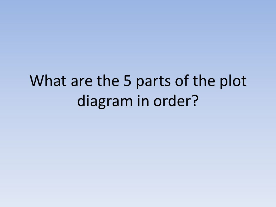 What is the most important point in a passage called?