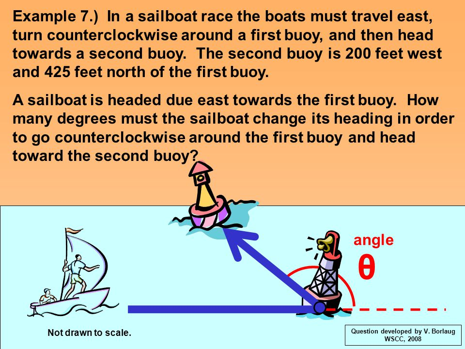 Example 7.) In a sailboat race the boats must travel east, turn counterclockwise around a first buoy, and then head towards a second buoy.