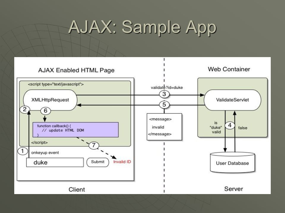 AJAX: Sample App