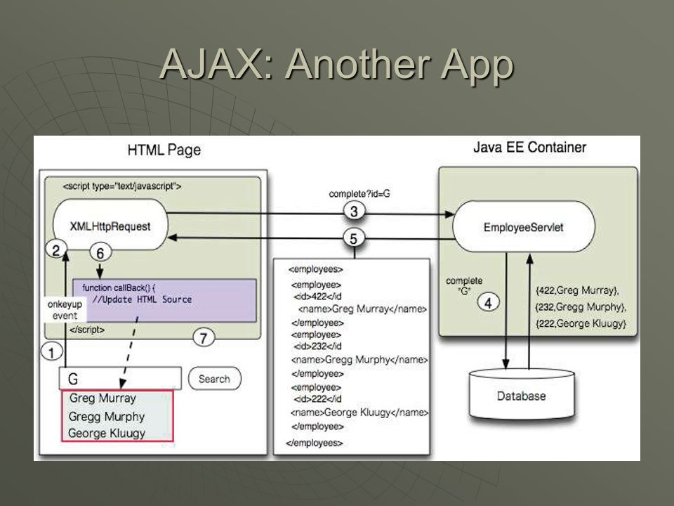 AJAX: Another App