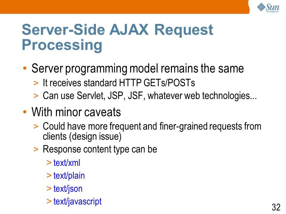 6.AJAX: Anatomy Of AJAX Interaction using Data Validation Sample Application 6.