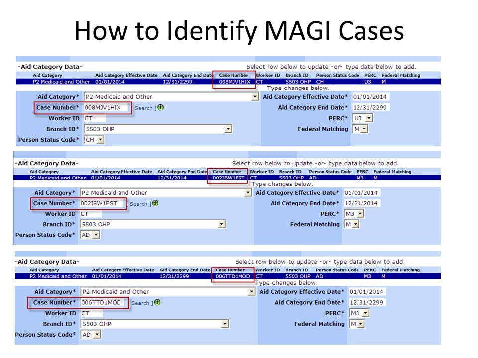 How to Identify MAGI Cases