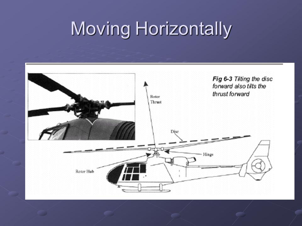 Moving Horizontally