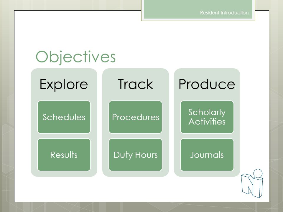 Objectives Explore SchedulesResults Track ProceduresDuty Hours Produce Scholarly Activities Journals Resident Introduction
