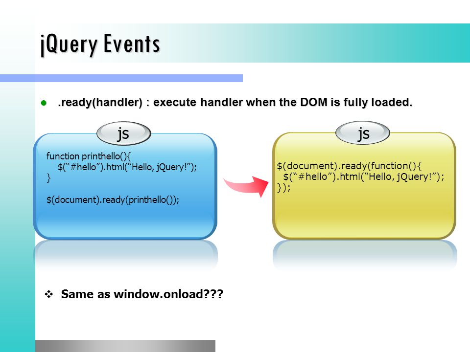 jQuery Events.ready(handler) : execute handler when the DOM is fully loaded..ready(handler) : execute handler when the DOM is fully loaded.