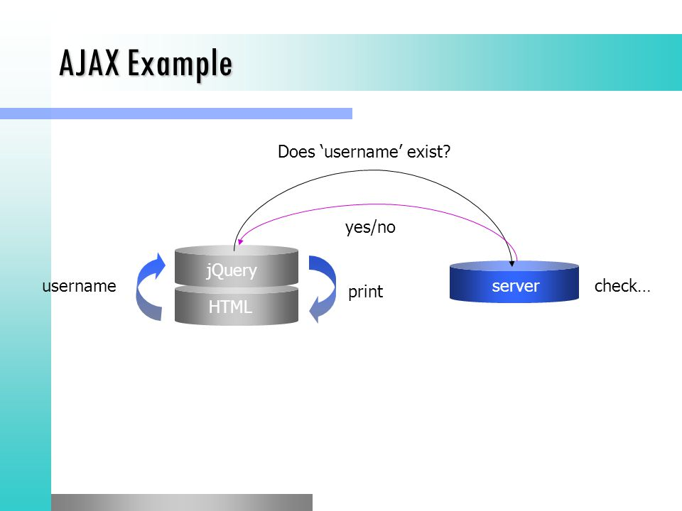 AJAX Example jQuery HTML serverusername Does 'username' exist yes/no check… print