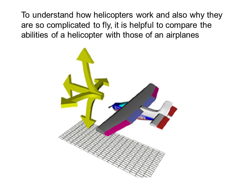 In a helicopter, you can move in any direction or you can rotate 360 degrees A Helicopter can fly backwards A Helicopter can rotate in the air A Helicopter can hover motionless in the air This amazing flexibility of helicopters, means that they can fly almost anywhere