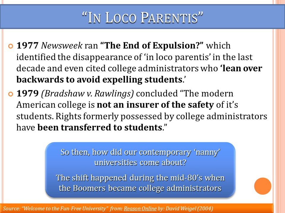 I N L OCO P ARENTIS 1977 Newsweek ran The End of Expulsion which identified the disappearance of 'in loco parentis' in the last decade and even cited college administrators who 'lean over backwards to avoid expelling students.' 1979 (Bradshaw v.