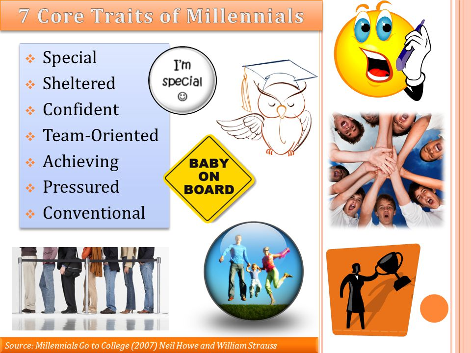  Special  Sheltered  Confident  Team-Oriented  Achieving  Pressured  Conventional  Special  Sheltered  Confident  Team-Oriented  Achieving  Pressured  Conventional Source: Millennials Go to College (2007) Neil Howe and William Strauss