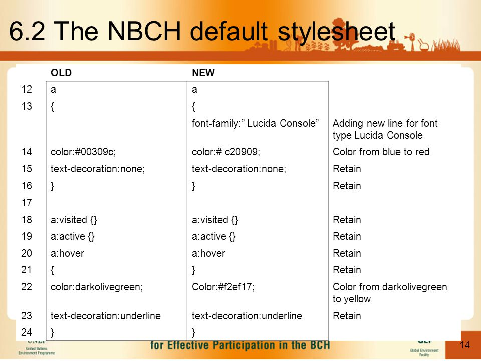 14 6.2 The NBCH default stylesheet In addition, anchor (also known as hyperlinks) effects can be modified by editing lines 12 to 24.