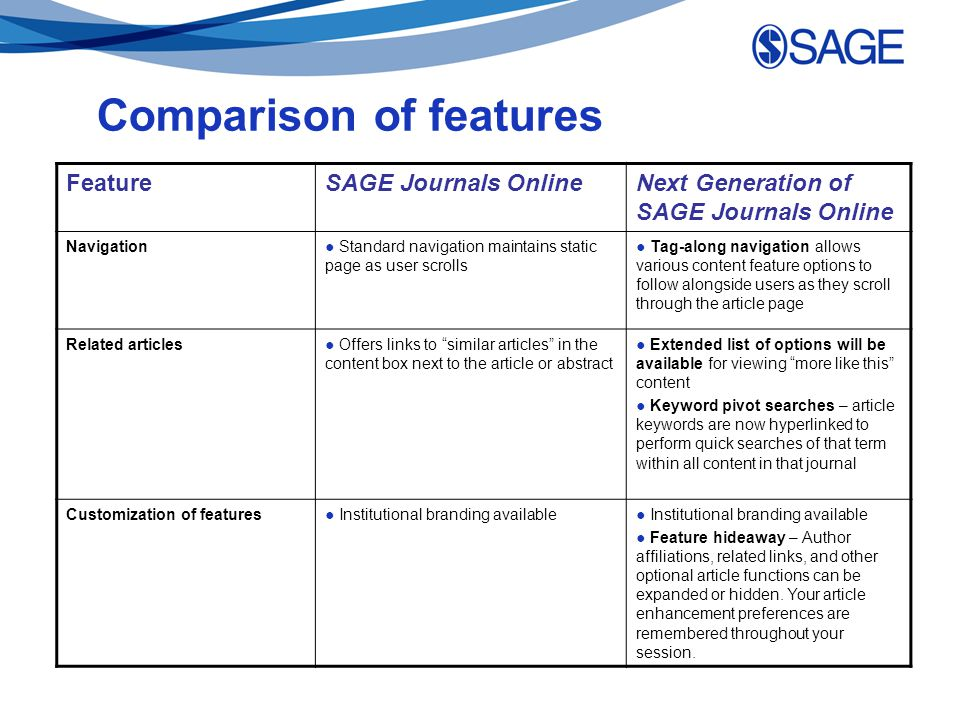 Comparison of features FeatureSAGE Journals OnlineNext Generation of SAGE Journals Online Navigation● Standard navigation maintains static page as user scrolls ● Tag-along navigation allows various content feature options to follow alongside users as they scroll through the article page Related articles● Offers links to similar articles in the content box next to the article or abstract ● Extended list of options will be available for viewing more like this content ● Keyword pivot searches – article keywords are now hyperlinked to perform quick searches of that term within all content in that journal Customization of features● Institutional branding available ● Feature hideaway – Author affiliations, related links, and other optional article functions can be expanded or hidden.