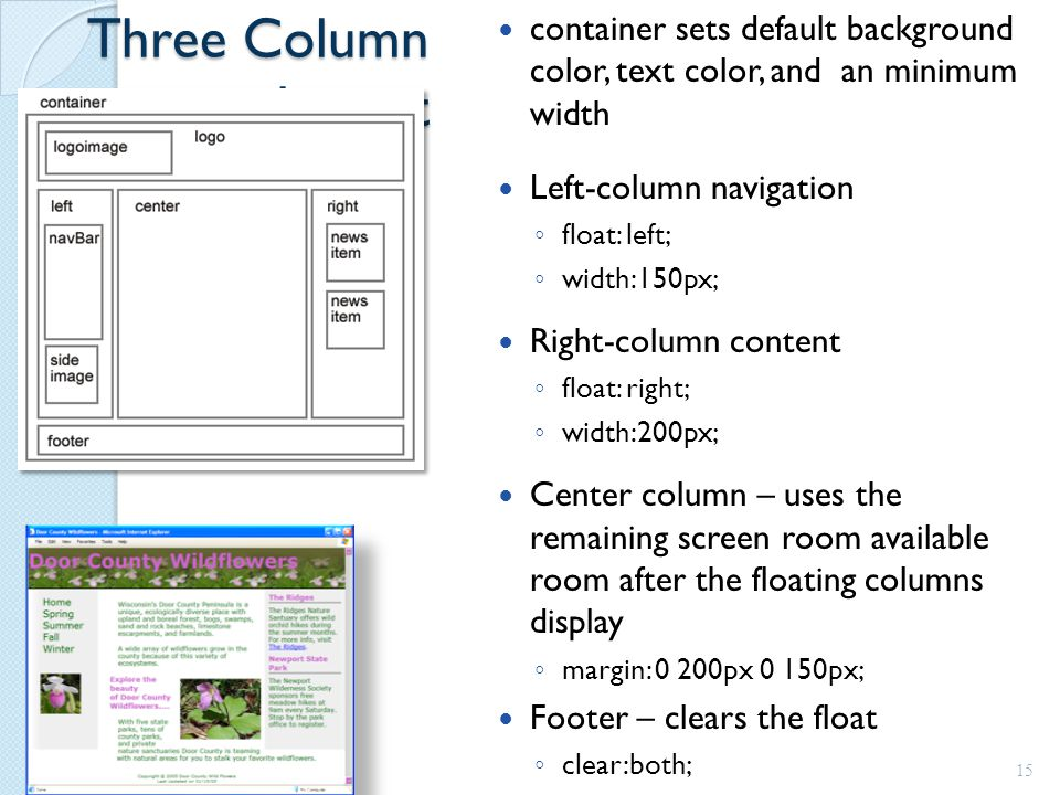 Three Column Layout container sets default background color, text color, and an minimum width Left-column navigation ◦ float: left; ◦ width:150px; Right-column content ◦ float: right; ◦ width:200px; Center column – uses the remaining screen room available room after the floating columns display ◦ margin: 0 200px 0 150px; Footer – clears the float ◦ clear:both; 15