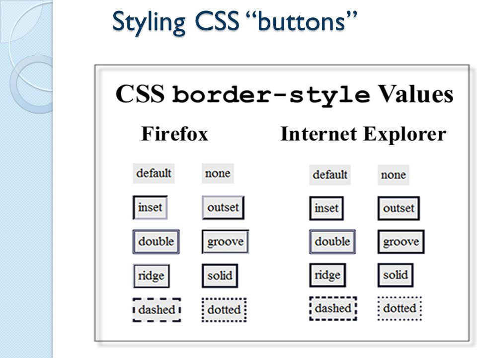 Styling CSS buttons 8