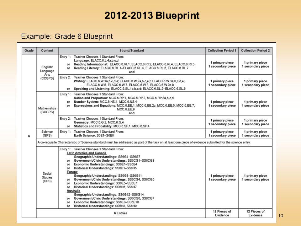 10 2012-2013 Blueprint Example: Grade 6 Blueprint