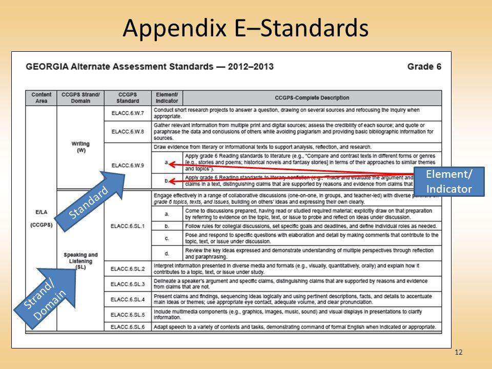 12 Appendix E–Standards Standard Strand/ Domain Element/ Indicator