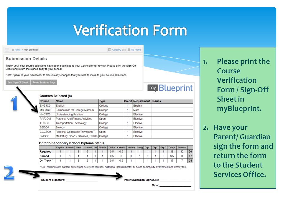 1.Please print the Course Verification Form / Sign-Off Sheet in myBlueprint.