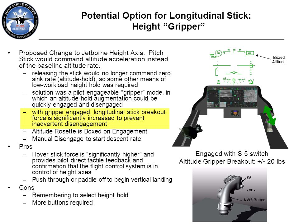 "Potential Option for Longitudinal Stick: Height ""Gripper"" Proposed Change to Jetborne Height Axis: Pitch Stick would command altitude acceleration ins"