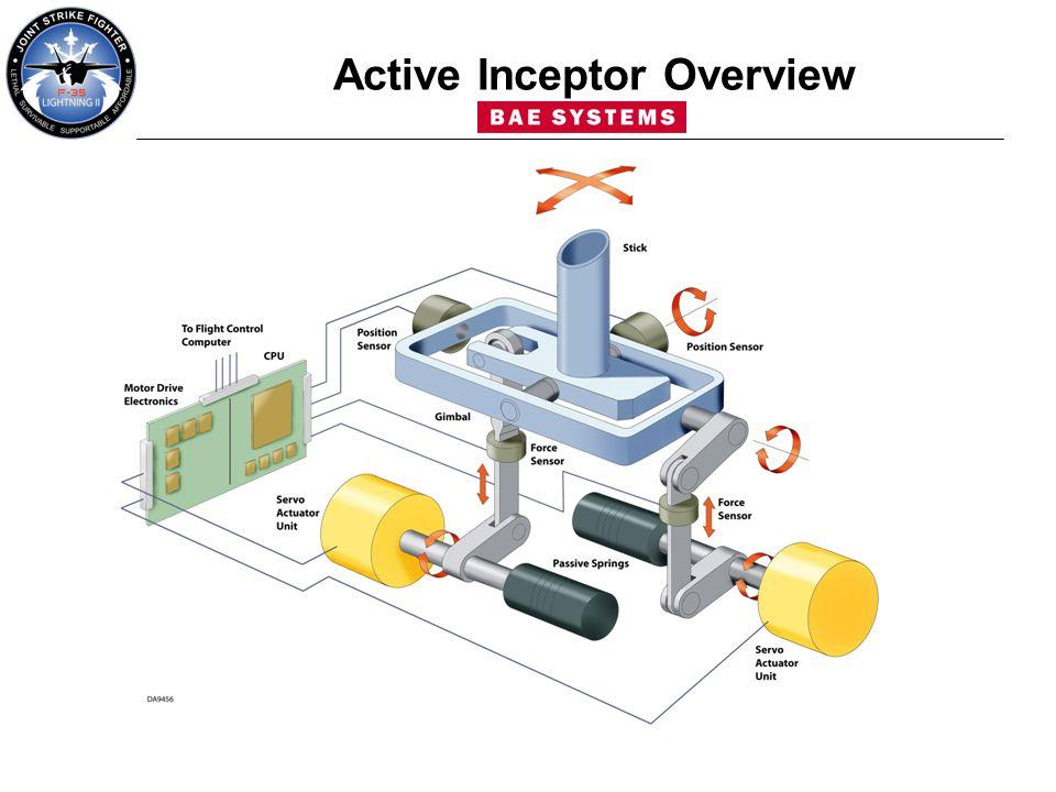 Why Were Active Inceptors Chosen.