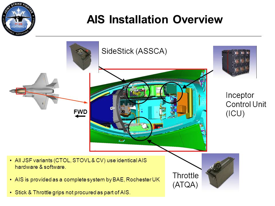 F-35 AA-1 Cockpit Active Throttle (9-inch linear deflection) Active Side-Stick (approx.