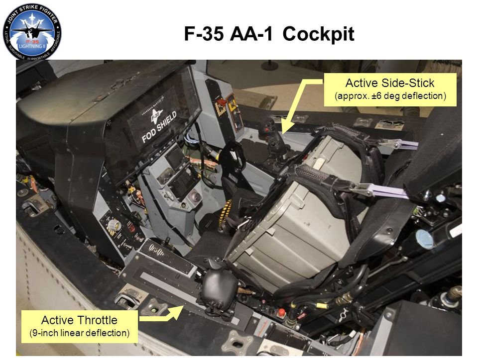 F-35 AA-1 Cockpit Active Throttle (9-inch linear deflection) Active Side-Stick (approx. ±6 deg deflection)