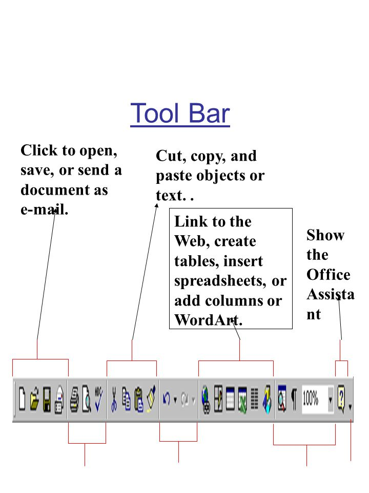 Tool Bar Click to open, save, or send a document as e ‑ mail. Cut, copy, and paste objects or text.. Link to the Web, create tables, insert spreadshee