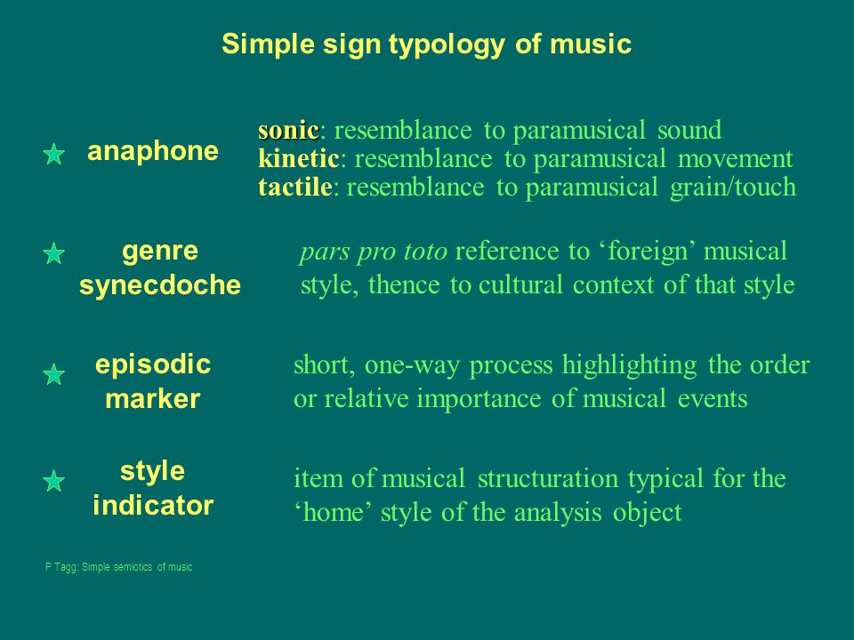 Simple sign typology of music anaphone sonic: resemblance to paramusical sound kinetic: resemblance to paramusical movement tactile: resemblance to paramusical grain/touch genre synecdoche pars pro toto reference to 'foreign' musical style, thence to cultural context of that style episodic marker short, one-way process highlighting the order or relative importance of musical events style indicator item of musical structuration typical for the 'home' style of the analysis object P Tagg: Simple semiotics of music