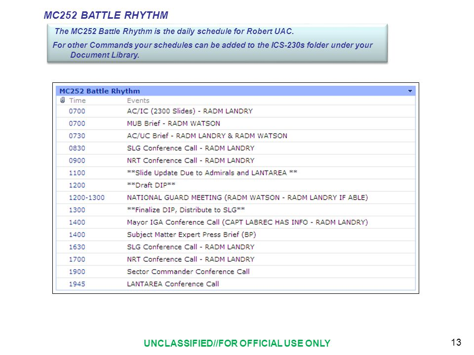 The MC252 Battle Rhythm is the daily schedule for Robert UAC.